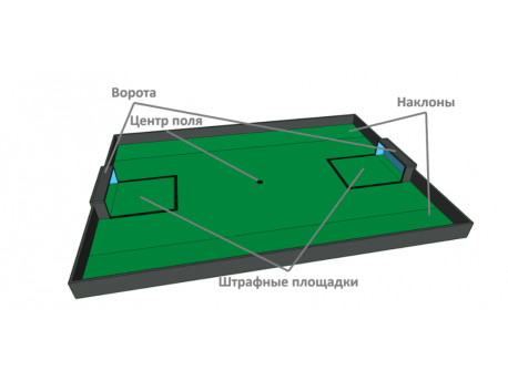 WRO Футбол роботов 2019