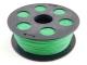 Пластик АБС/ABS 1.75мм Зеленый (1кг)
